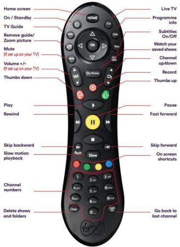 New Original Tivo Virgin Media Cable Remote Control Hd V